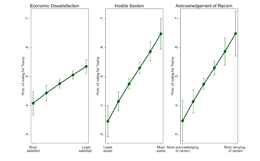 sexism-graph