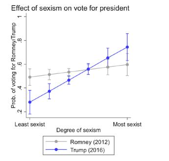 sexist-2012